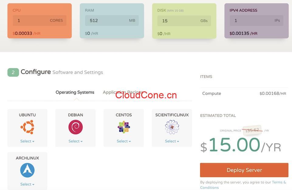 CloudCone GoldSeries